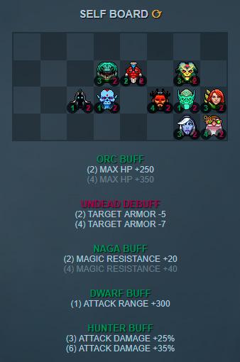 dota auto chess комбинации